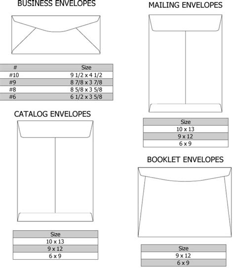 letter size envelope envelopes printing envelope sizes
