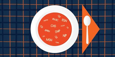 alphabet soup  guide  nursing credentials  degrees