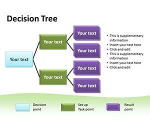 free decision tree template decision tree template for powerpoint