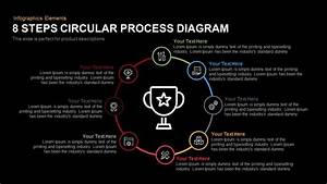 8 Steps Circular Process Diagram Powerpoint Template