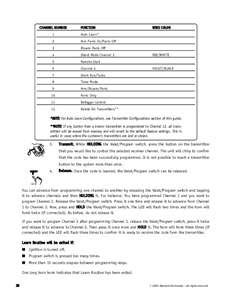Need Wiring Diagram For Viper Remote Start