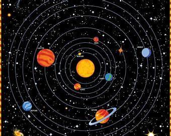 Vintage Solar System Model