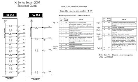 Fuse Diagram For Jaguar Xjr by 2001 Jaguar Xj8 Trunk Fuse Box Jaguar Auto Fuse Box Diagram