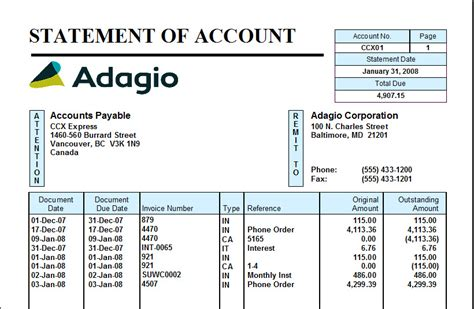 accounts receivable management software adagio