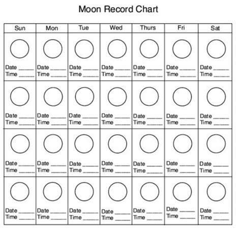 14 Best Images Of Moon Observation Worksheet  Moon Observation Journal, Moon Phases Worksheet