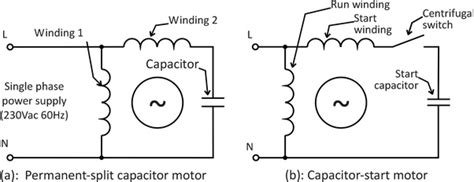 Single Phase Motor Wiring Diagram what is the wiring of a single phase motor quora
