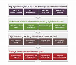 digital marketing strategy template 13 word excel pdf With strategy document template powerpoint