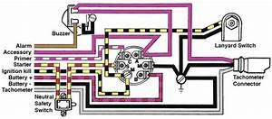 Solved Evinrude Ram Ficht Frustration    No Spark  U0026 No