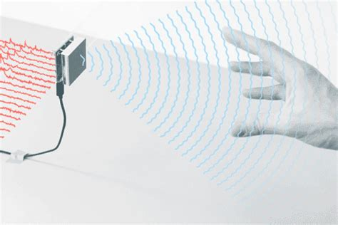 Project Soli in depth: How radar-detected gestures could ...