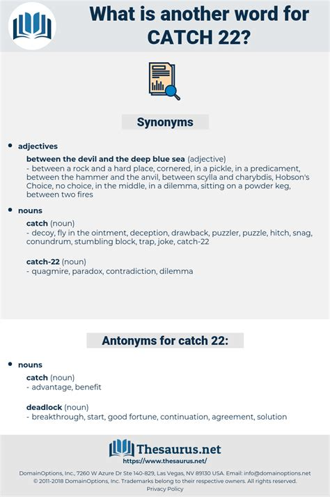 Synonyms for CATCH 22 - Thesaurus.net