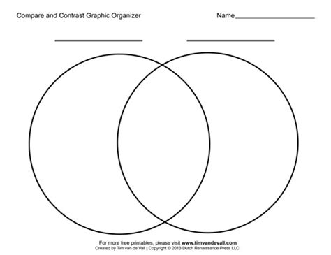 compare and contrast template free printable compare and contrast graphic organizers blank pdfs
