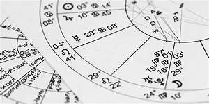 30 Free Astrology Vedic Chart All About Astrology