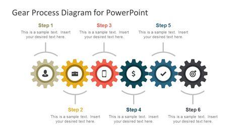 step gear process diagram  slidemodel