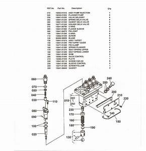 Kubota D1105 Manual
