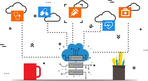 cloud based healthcare solutions health care cloud