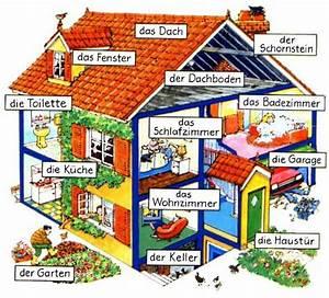 Wohnen Nach Wunsch Das Haus : bungen zum thema wohnen deutsch in ducos und jasmin ~ Lizthompson.info Haus und Dekorationen