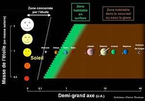 46 Milliards De Plan U00e8tes De Masse Terrestre Autour D U0026 39  U00e9toiles De Type Solaire Dans Notre Galaxie