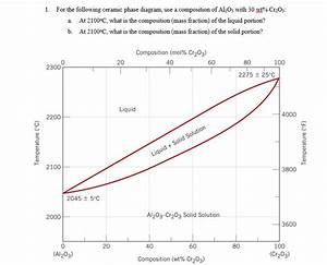 Solved  1  For The Following Ceramic Phase Diagram  Use A