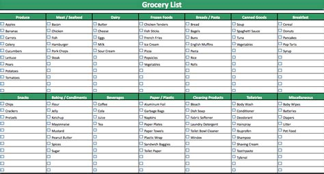 Grocery List Template Recipes And Rants Grocery List Template