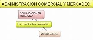 Administracion Comercial Y Mercadeo