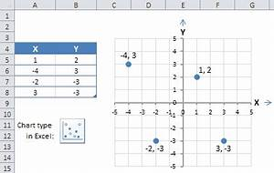 How To Draw Column Chart In Excel Charts And Graphs In Excel