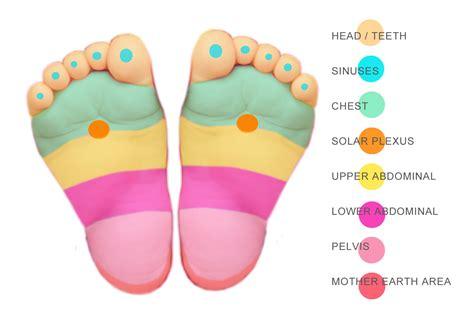 Sophia England Reflexology For Babies Gentle