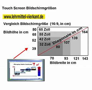42zoll In Cm : touch screen touchscreen touch monitor touch screen monitor lcd touch screen monitore ~ Markanthonyermac.com Haus und Dekorationen