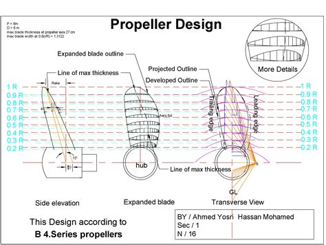 Boat Propeller Drawing by Propeller Drawing