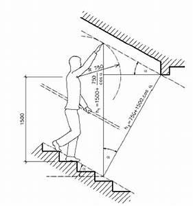 Norma schodiště