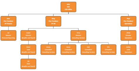 organizational chart template excel excel org chart