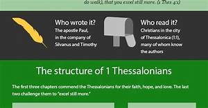 1 Thessalonians Theme And Summary