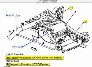 2001 Dodge Ram 1500 Evap System Diagram