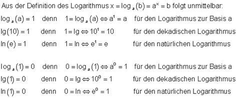 logarithmen und logarithmengesetze mathe brinkmann