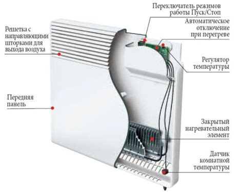 Реферат Тепловые сети и потери тепловой энергии