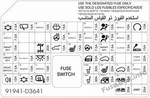 Fuse Box Diagram Hyundai Tucson  Tl  2016