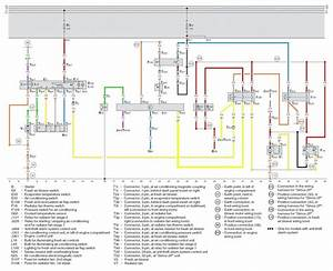 Skoda Fabia Wiring Diagram Free Download Wire Data Schema  U2022 Wiring Diagram For Free
