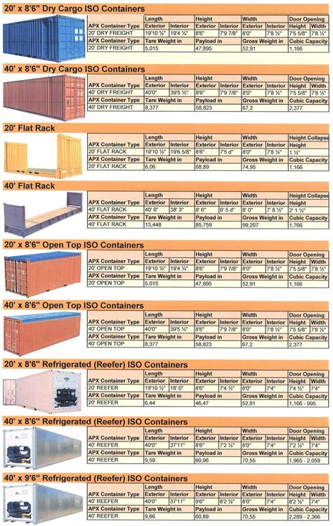 maritime shipping  containers  shipping
