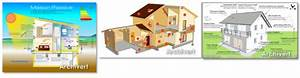 Maison Bioclimatique Passive : maison bbc passive bioclimatique ecologique a ossature bois maisons bois france foret ~ Melissatoandfro.com Idées de Décoration