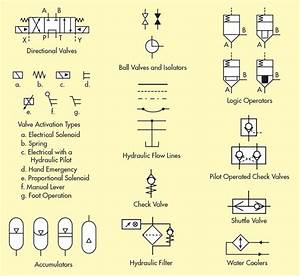 What U2019s The Difference Between Hydraulic Circuit Symbols