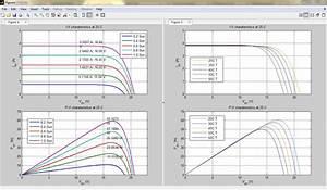 Solar Pv Characteristics Using M-code