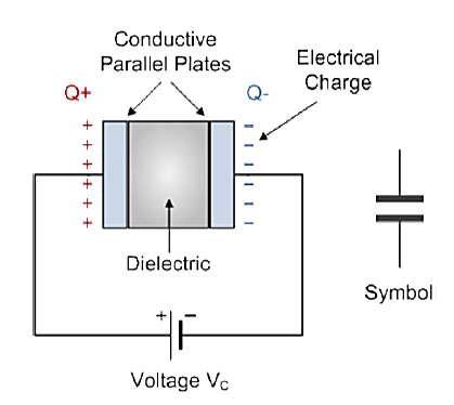 basic structure  capacitor  scientific diagram