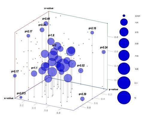 scatter plot  ms excel