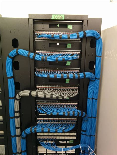Patch Panels Cable Managment Ocd Pinterest Cats