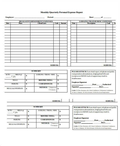 expense summary 28 expense report exles sles pdf word pages Monthly