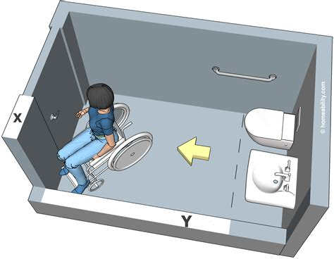 bathroom handicap bathroom dimensions  easy guide