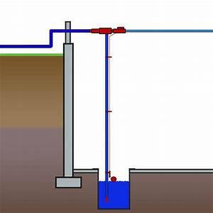 Diagram  Uf947 Wiring Diagram For Sump Pump Battery Backup
