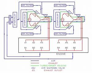 Paxman Vp185 Turbocharging Arrangements