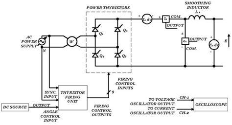 Thyristor Single Phase Bridge Rectifier Inverter