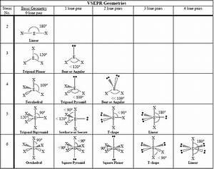 Structural Biochemistry  Molecular Geometry