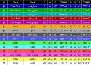 A Detailed Minecraft Color Codes Guide